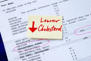 CANCER, CHOLESTEROL