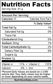 brocoli-nutritional-chart