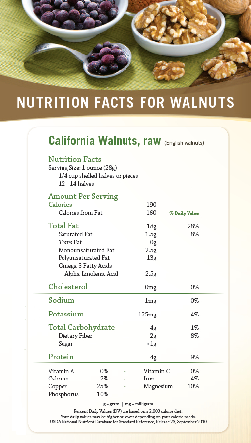 nutritional-facts-Walnuts