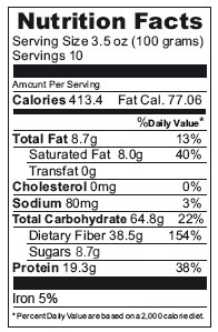 nutritional-facts-about-coconut