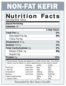 nutritional facts of Kefir