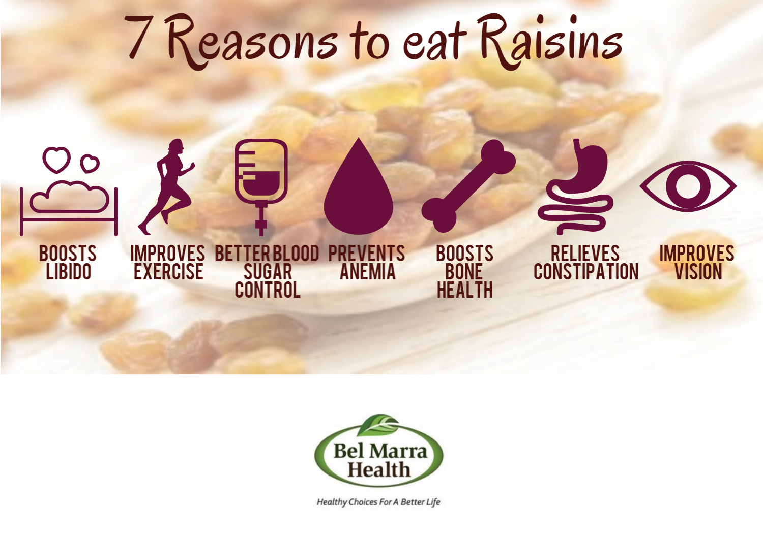 Infographic – 7 Reasons to Eat Raisins