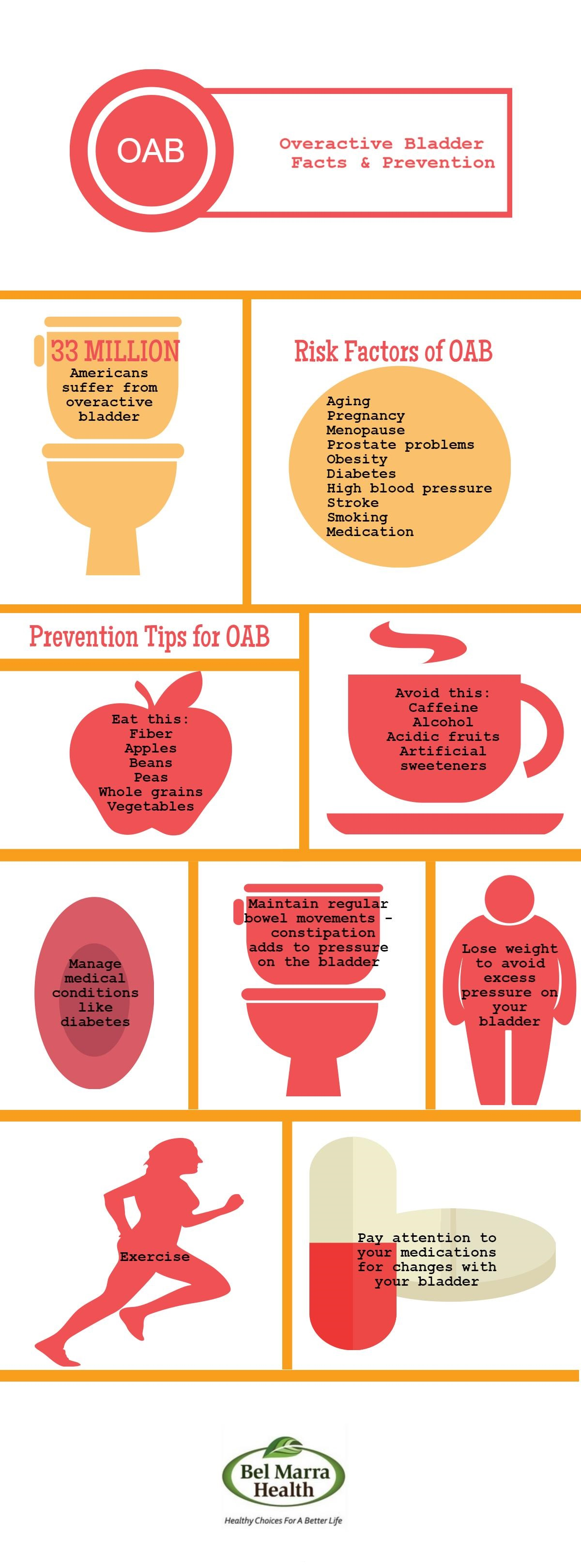 Infographic – Overactive Bladder Facts and Prevention