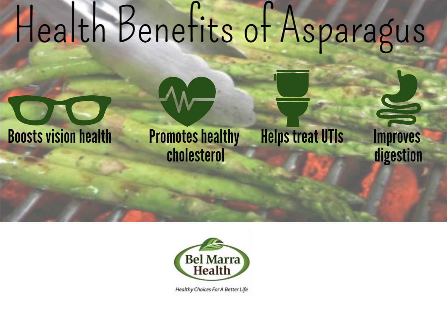 Infographic – Health Benefits of Asparagus