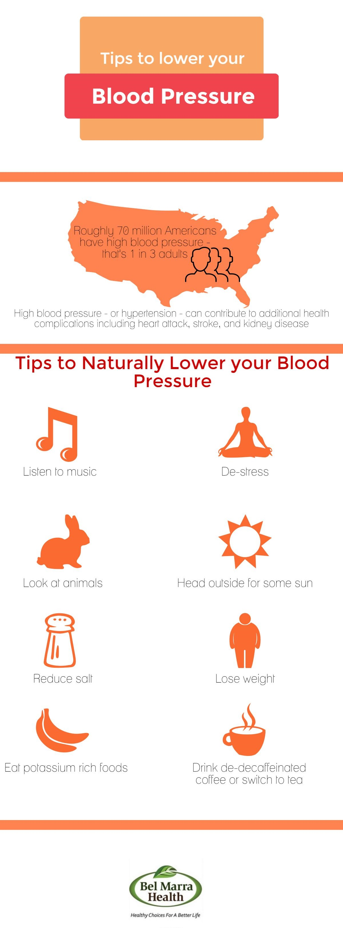 Infographic – Tips to Lower your Blood Pressure