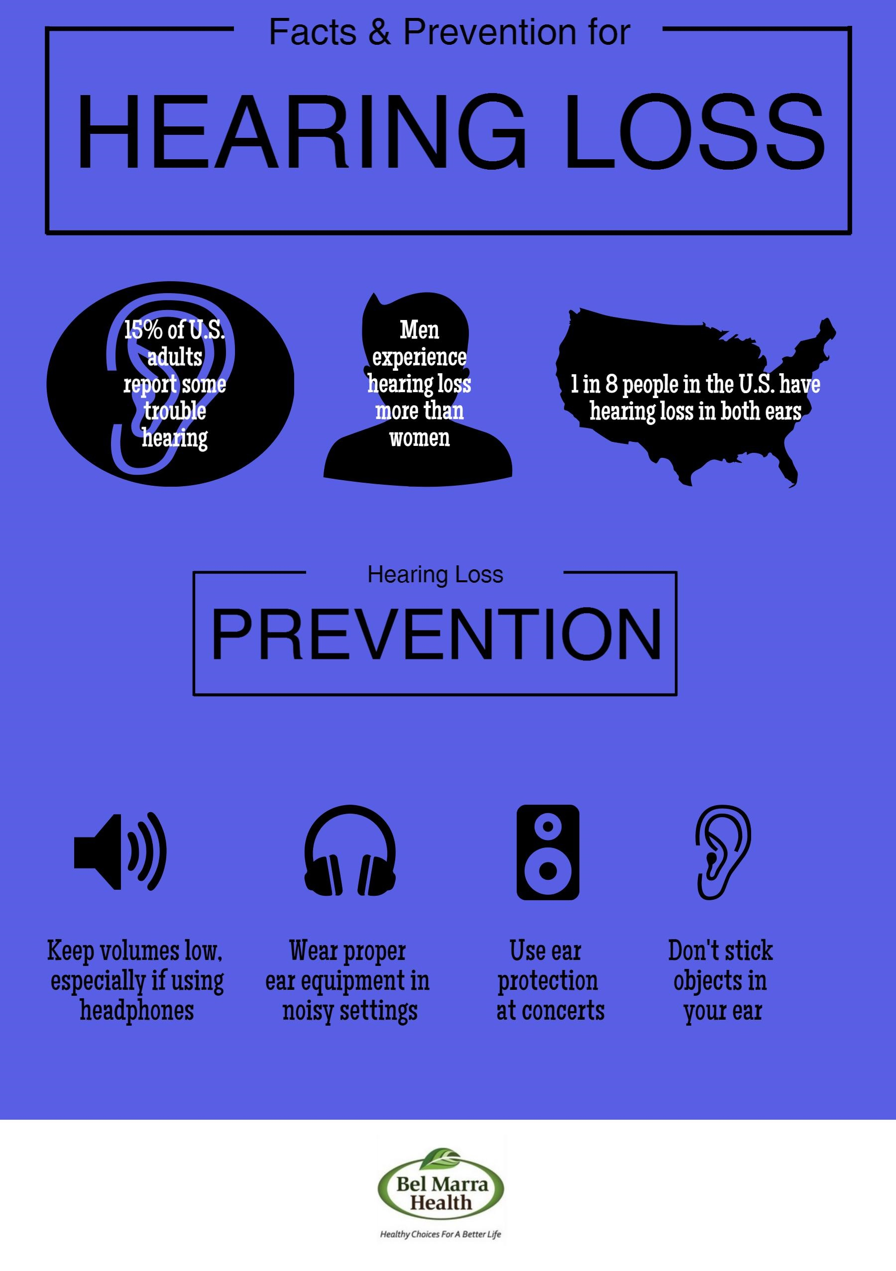 Infographic – Hearing Loss- Facts and Prevention
