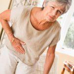 symptoms of gastritis