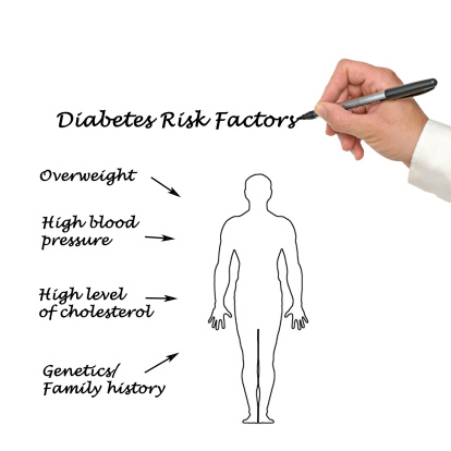 Many Europeans unaware how to lower diabetes risk