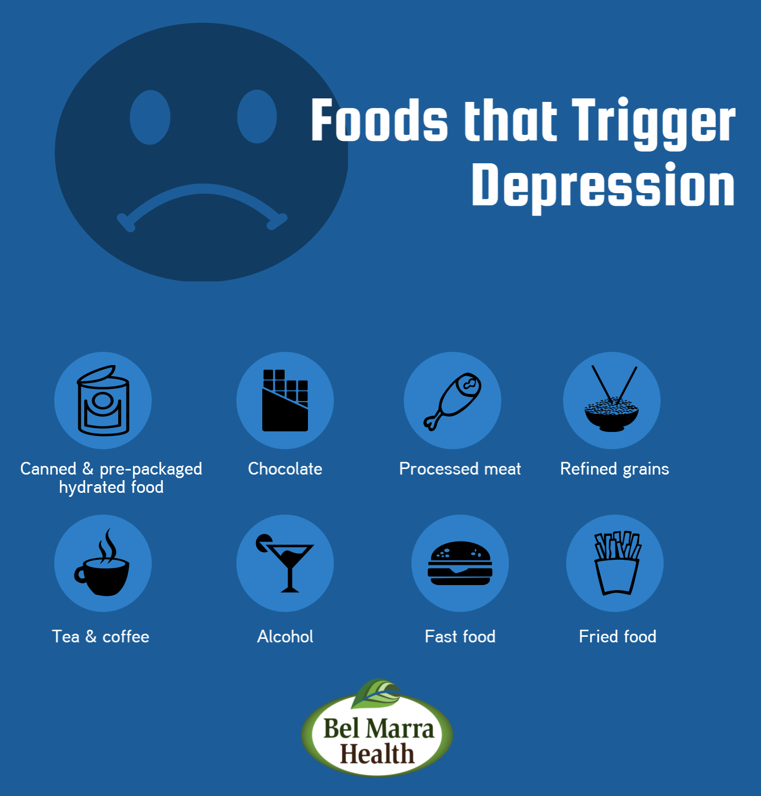 Infographic – Foods that Trigger Depression