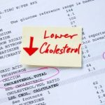 Types of hypercholesterolemia