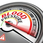 Hypertension Classification