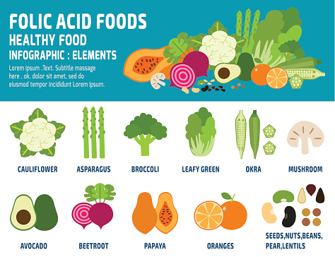 Acid Free Food Recipes