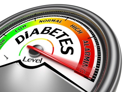 Prediabetes and he risk of early kidney damage