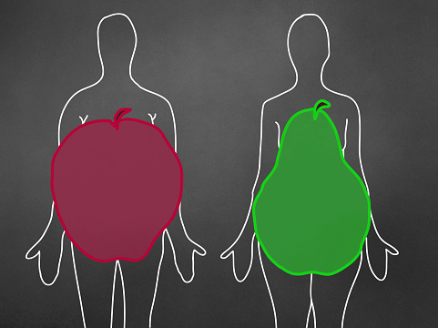 Kidney disease risk higher in apple-shaped body than pear-shaped