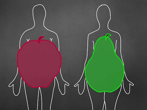 Kidney disease risk higher in apple-shaped body than pear-shaped