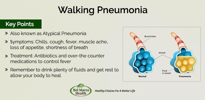 walking pneumonia facts