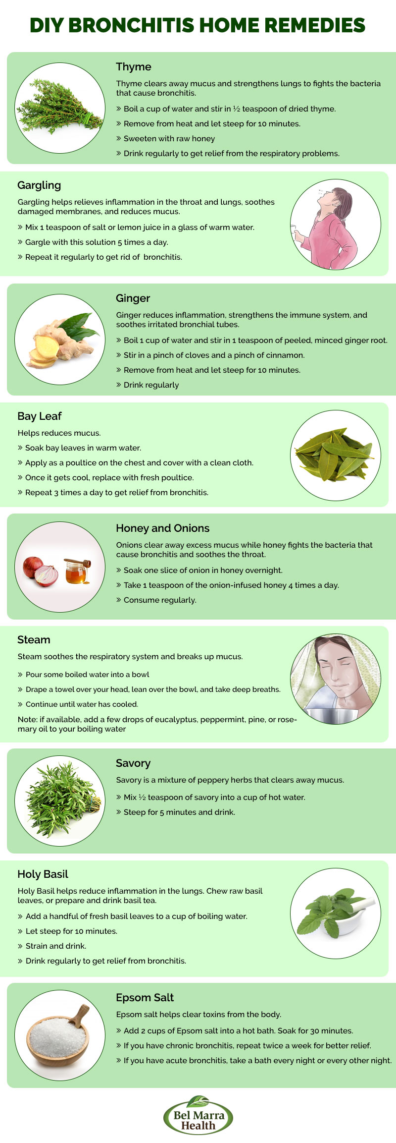 Infographic – DIY Bronchitis Home Remedies