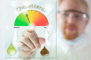 Cholesterol levels: Signs, symptoms, and complications