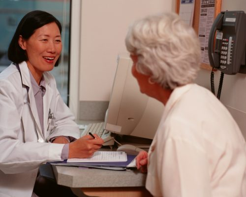 Bladder problems in women after menopause, urinary tract infections, urinary incontinence, and prolapsed bladder