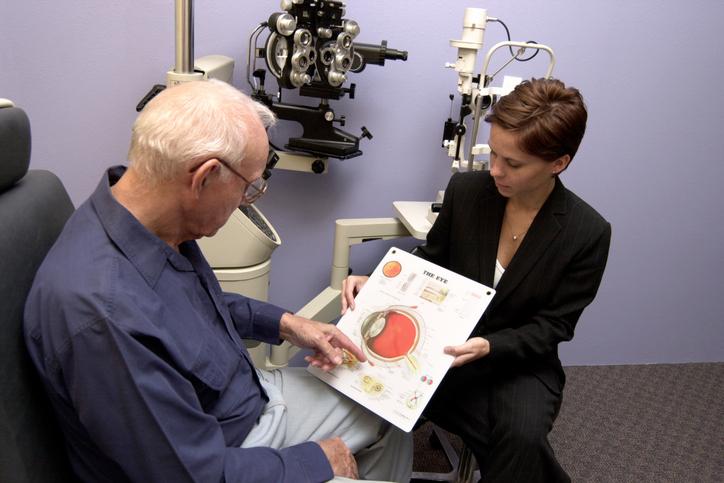 fuchs' dystrophy affects cornea doctor