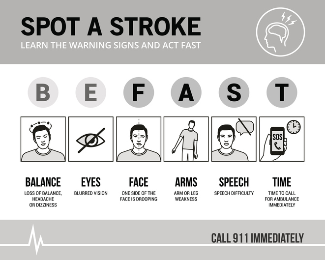prevent stroke