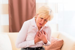 Chest wall pain or Costochondritis