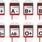 dementia blood type AB