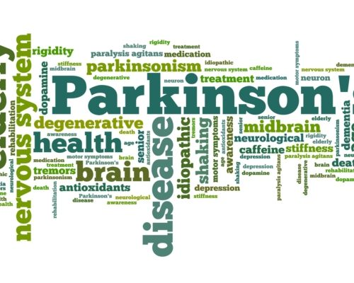Early Parkinson's disease may lead to non-motor symptoms such as drooling, anxiety, and constipation