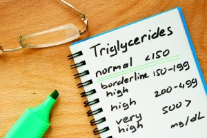Paper with  Triglycerides level chart on a wooden board.