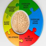 natural-ways-to-prevent-Alzheimers-disease