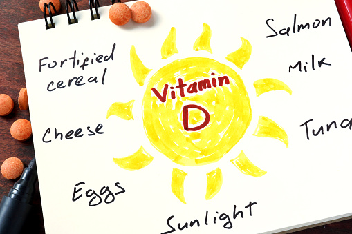Risk of Chronic Headache Increases with Vitamin D Deficiency