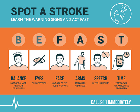 Massive stroke: Signs, treatment, and recovery tips