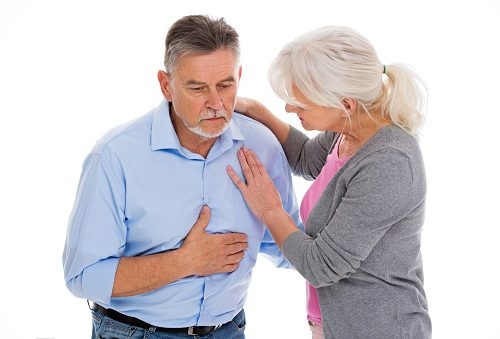chest pain sensitivity