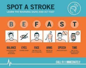 American stroke month