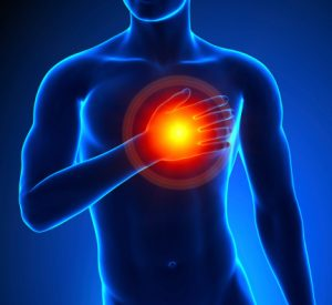 Gas pain in chest