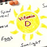 Risk of a chronic headache increases with vitamin D deficiency